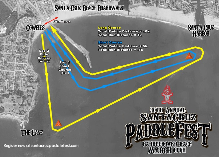 Surf-City-race-course-2016